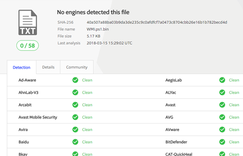 WMI.ps1 malicious miner goes undetected by all security vendors, analysis results as of March 21st 2018