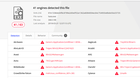 Miner now detected once fileless techniques are not used