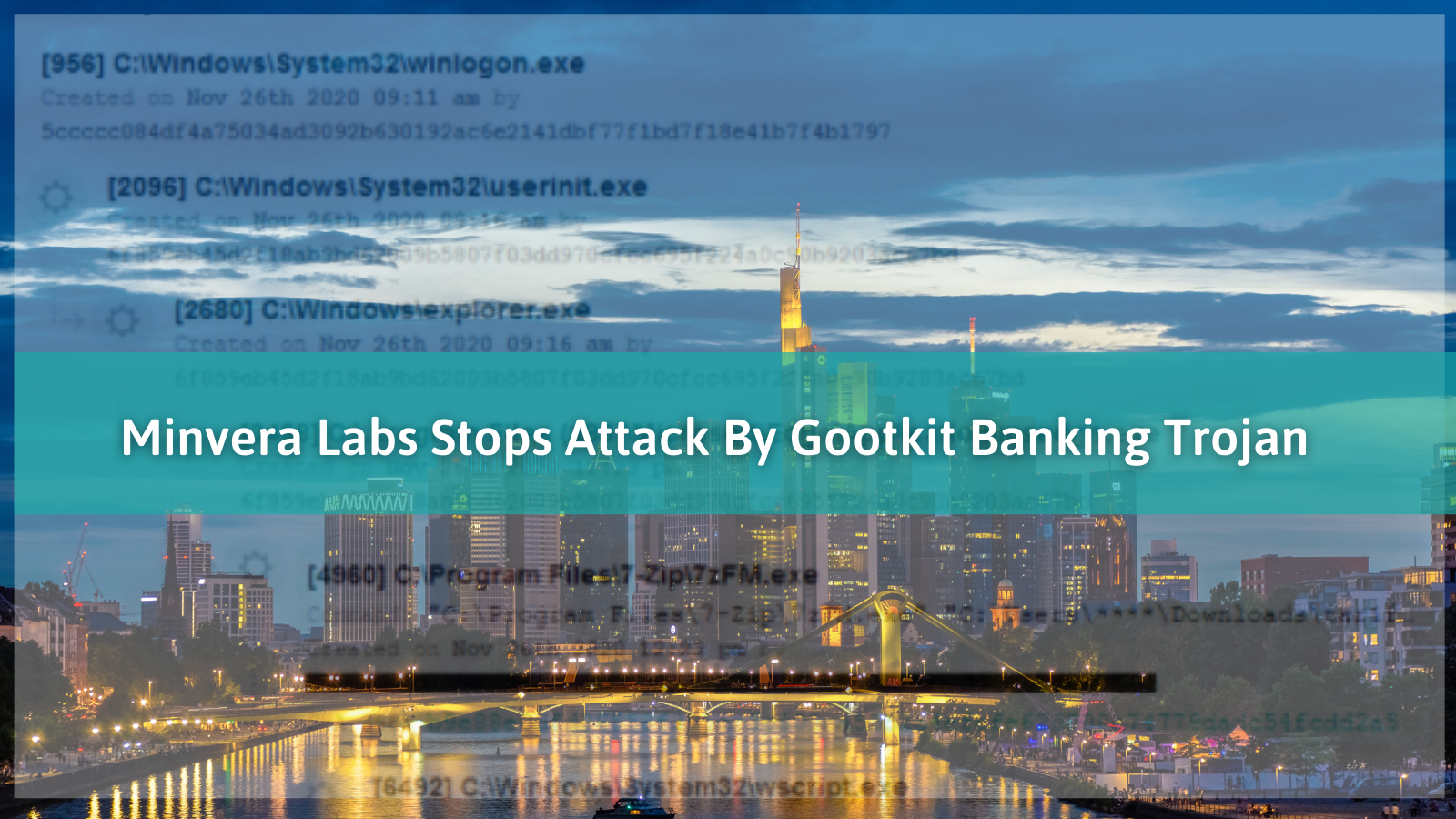 Minerva Labs Stops An Attack By Gootkit Banking Trojan